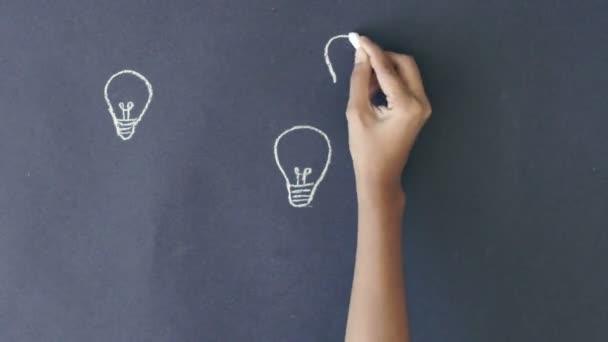 mnoho nápadů