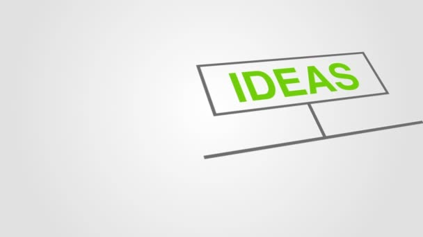 Ideas Site map Animation