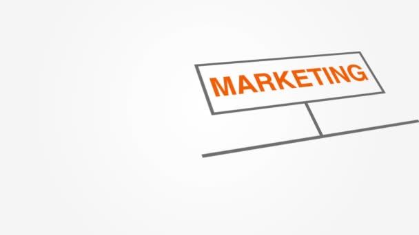 marketingové sitemap