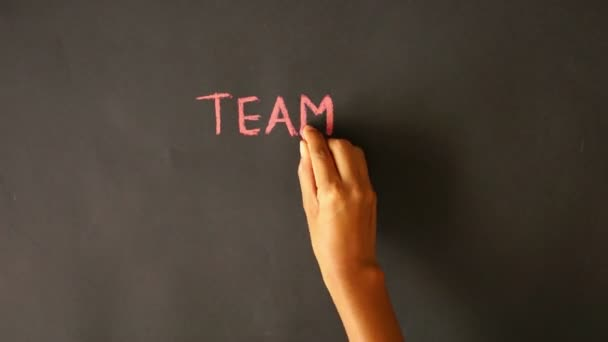 budování týmu
