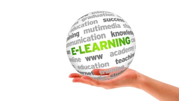 e-learning slovo sféra
