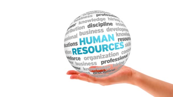 Human resources word sphere