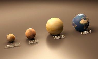 Planets Mercury Mars Venus and Earth