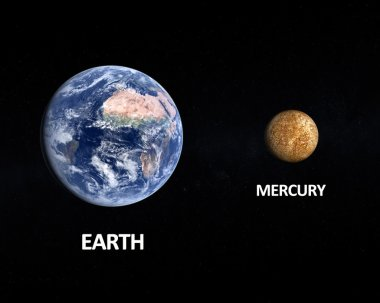 Planets Earth and Mercury