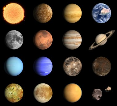 Planets and some Moons of the Solar System