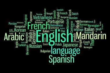 Language word cloud