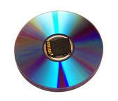 Disks and memory card