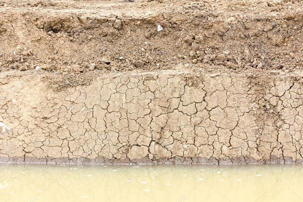 Dry soil and climate