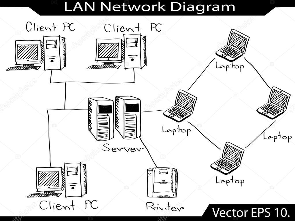 lan red diagrama vector illustrator sketcked  eps 10  u2014 vector de stock  u00a9 ohmega1982  19562703