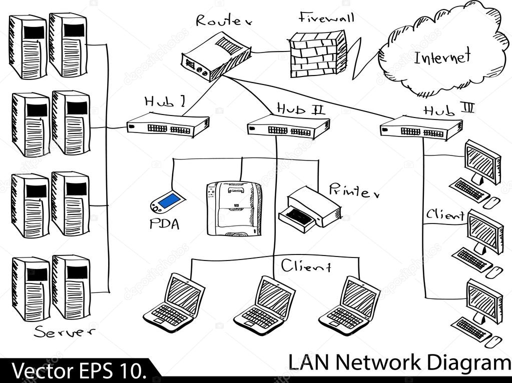 lan red diagrama vector illustrator sketcked  eps 10