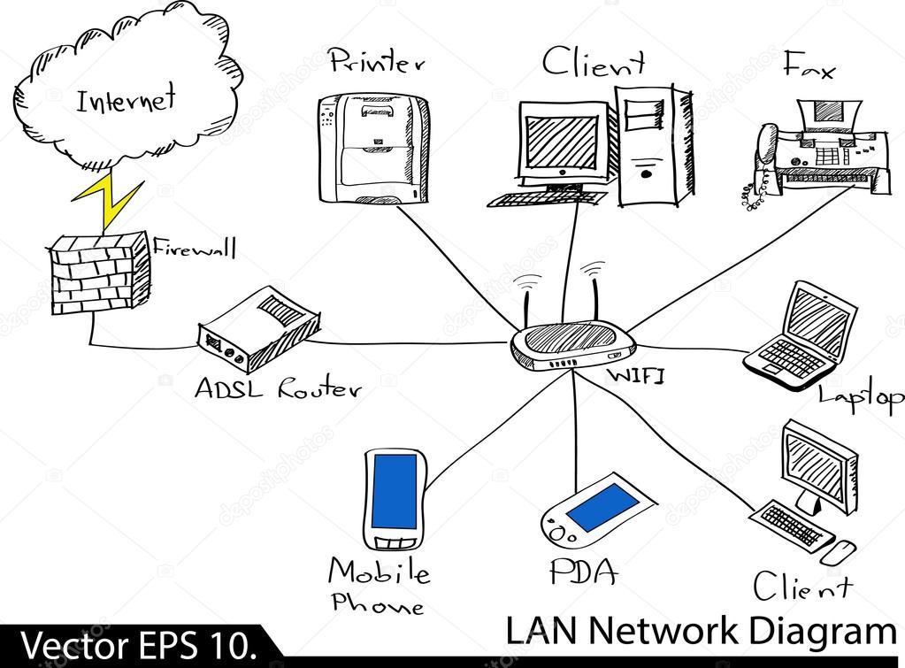 cat 5 network wiring diagram with 2 Lan  Work Diagram on work Cat 5e Ether  Wiring Diagram in addition Is There A Set Of Standard Symbols For Connectors Wires Protocols besides Whole House  work Wiring Diagram additionally 1972 Chevy Truck Emission Diagram as well 2 Lan  work Diagram.
