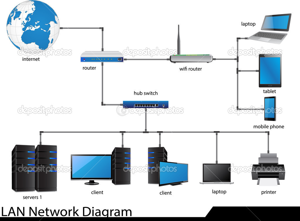 lan network diagram stock vector © ohmega1982 49148625  lan network diagram #14