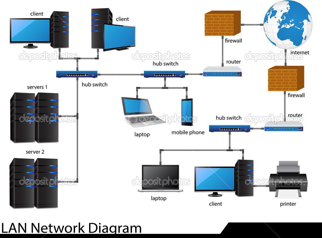 Lan Network Diagram Stock Vector Ohmega1982 49148631