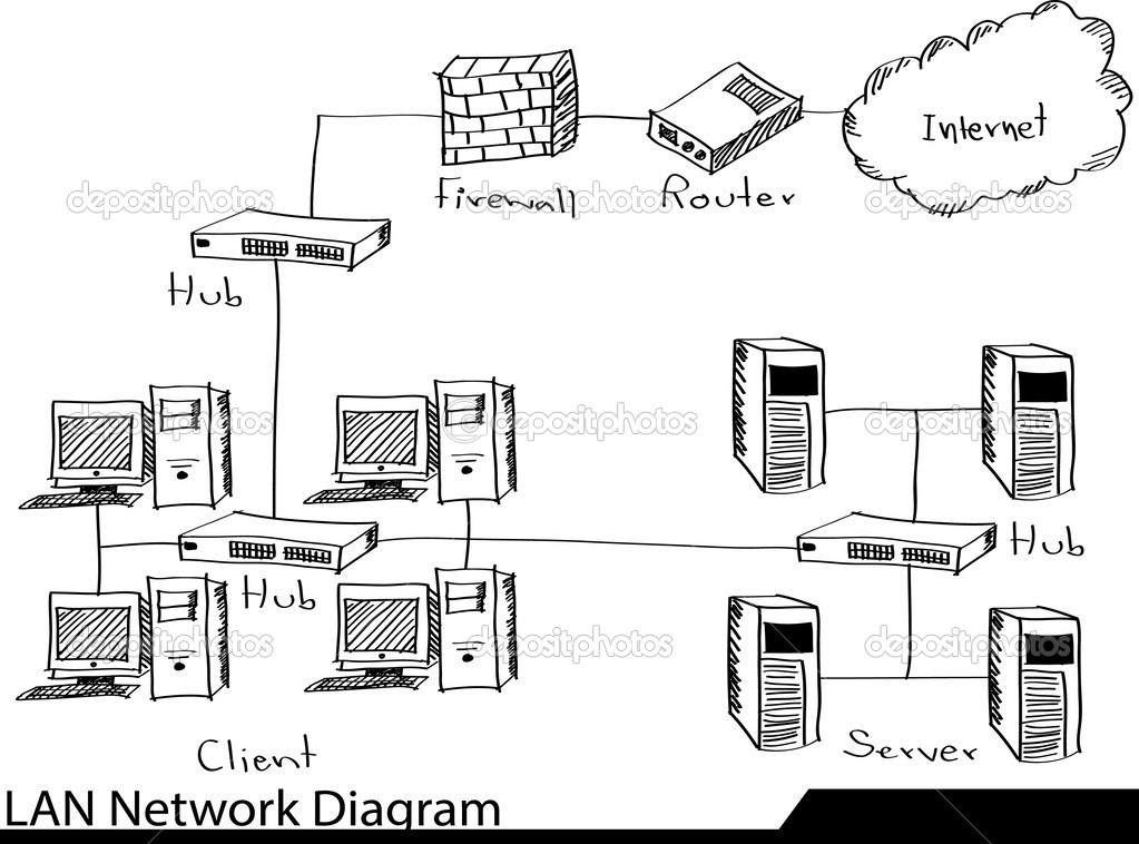 Doodle lan network diagram stock vector ohmega1982 49149457 doodle lan network diagram vector illustration sketched vector by ohmega1982 find similar images ccuart Image collections
