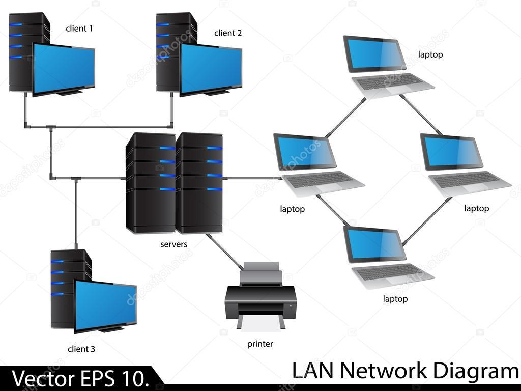 lan network diagram stock vector © ohmega1982 49511145  lan network diagram #11