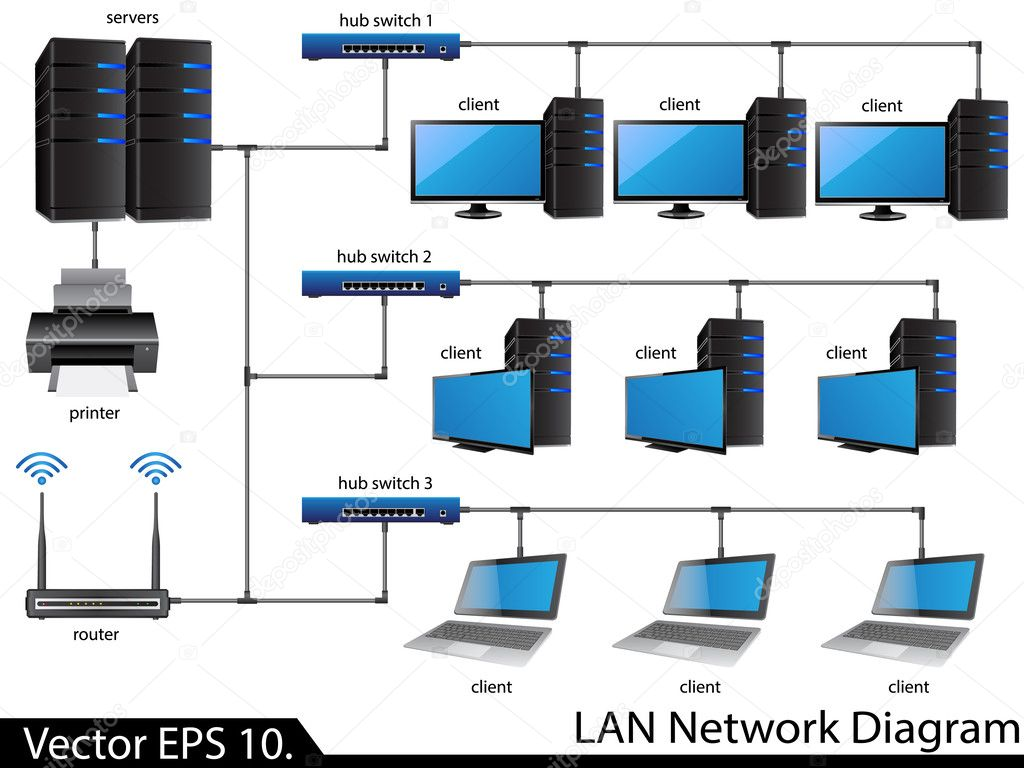 Lan Network Diagram Stock Vector Ohmega1982 49511151 Router