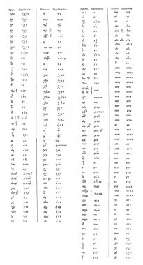 Table of the Main Greek Ligatures, vintage engraving