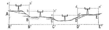 Levelling or Leveling, vintage engraving