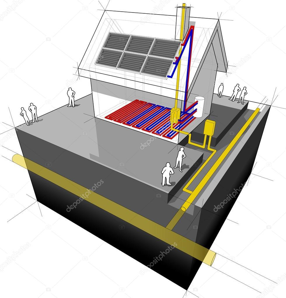 casa con calentador de gas natural, calefacción por suelo radiante y ...