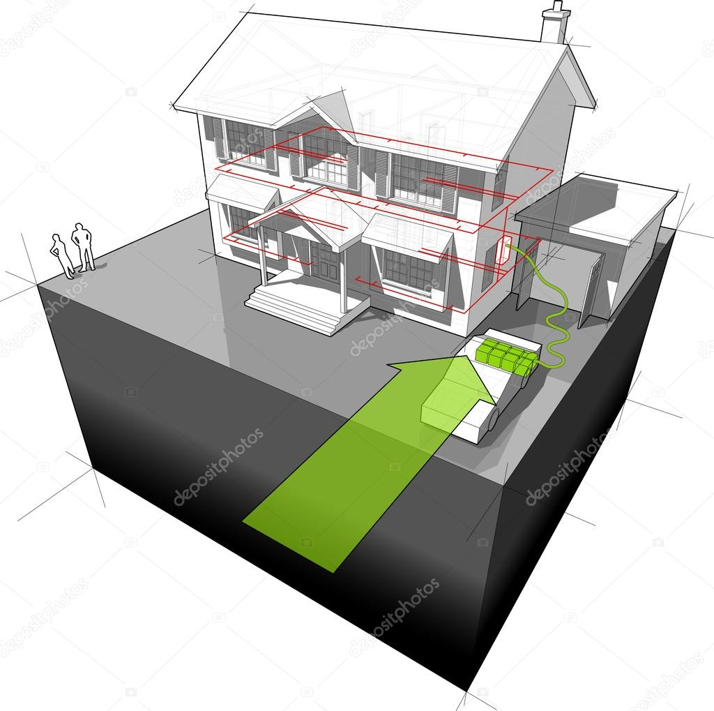 House powered with electrocar diagram — Stock Vector © valigursky ...