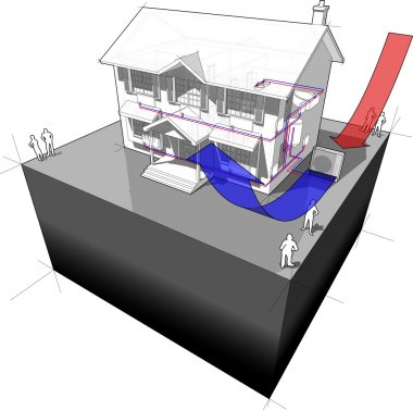 Diagram of a classic colonial house with air source heat pump as source of energy for heating clip art vector
