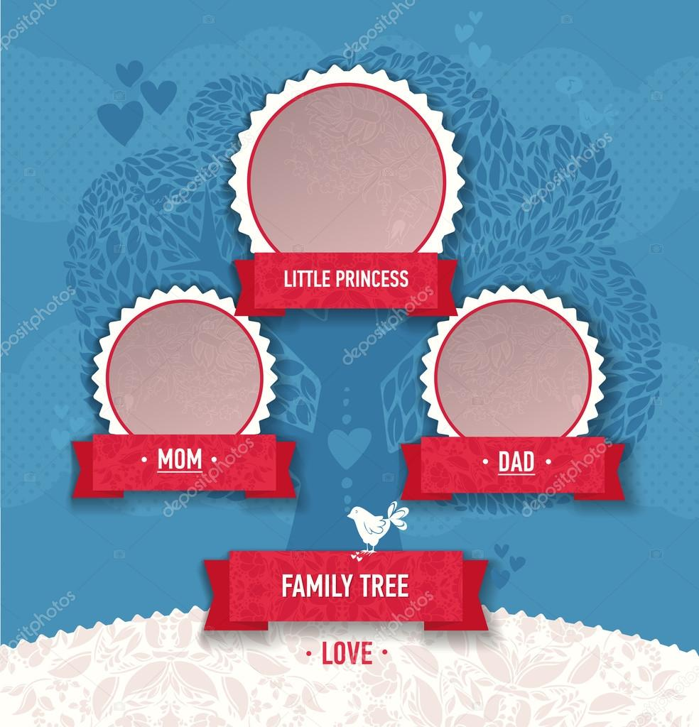 Vector Template For A Family Tree Use To Create Album Frame Ribbon Ornaments Hearts Birds By Shumo4ka