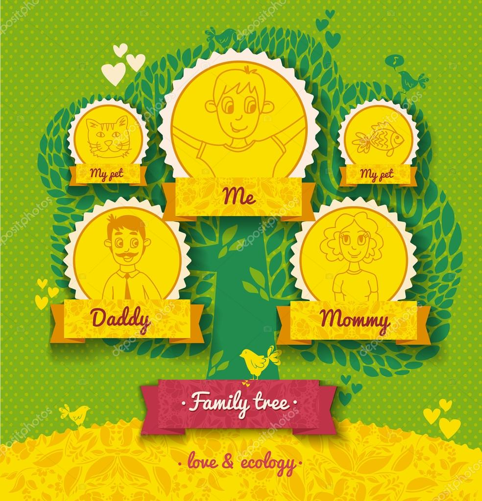 Ecology vector template for a family tree. Use a template to create ...