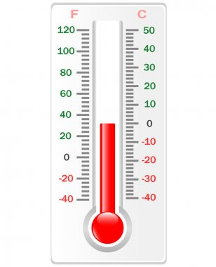 Thermometer. Celsius and Fahrenheit