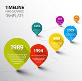 Infographic šablonu ukazatele