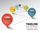 Šablona časová osa Infographic