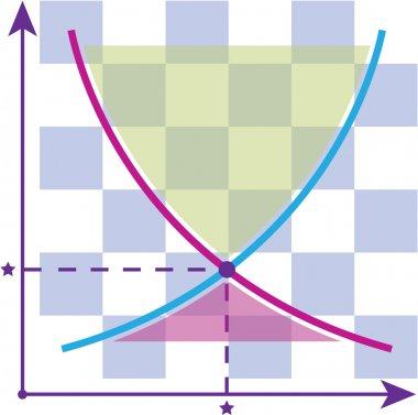 Supply Demand Curves