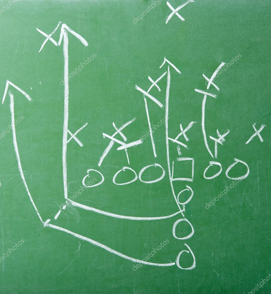 Football play diagram on chalkboard stock photo miflippo 13642858 a diagram of an american football play on a green chalkboard photo by miflippo pooptronica Images