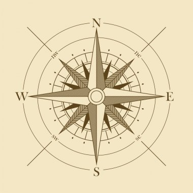 Vector oldstyle wind rose compass stock vector