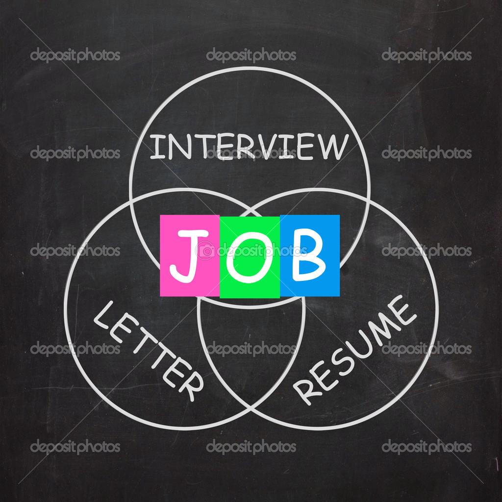 trabajo en pizarra muestra entrevista de trabajo o curriculum vitae ...
