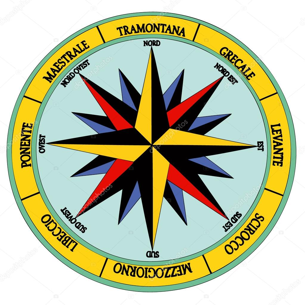 The Wind Rose - graphical depiction of the origin of the winds