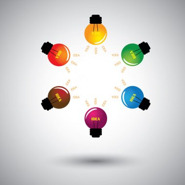 light bulbs with idea - collaboration, brainstorming concept vec