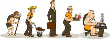 Evolution Of Obesity