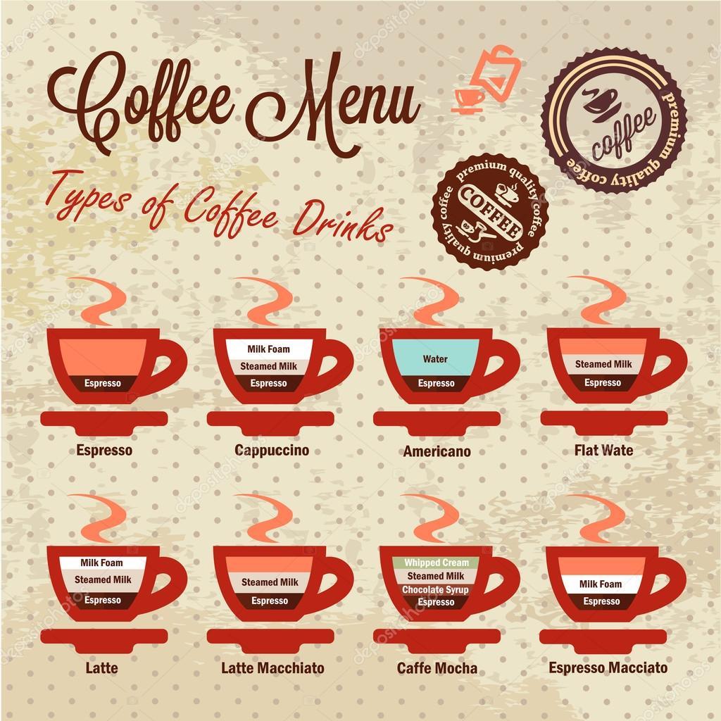 Kaffee-Getränke-set — Stockvektor © Chistoprudnaya #46771245