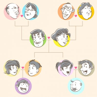 Family Tree Doodle Style