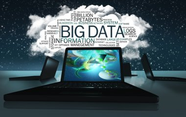 Word Cloud with Terms of Big Data