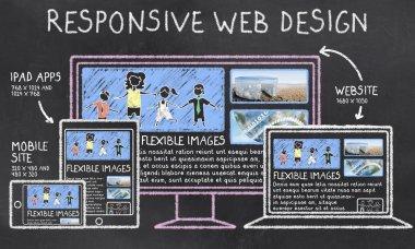 Responsive Web Design Detailed on Blackboard stock vector