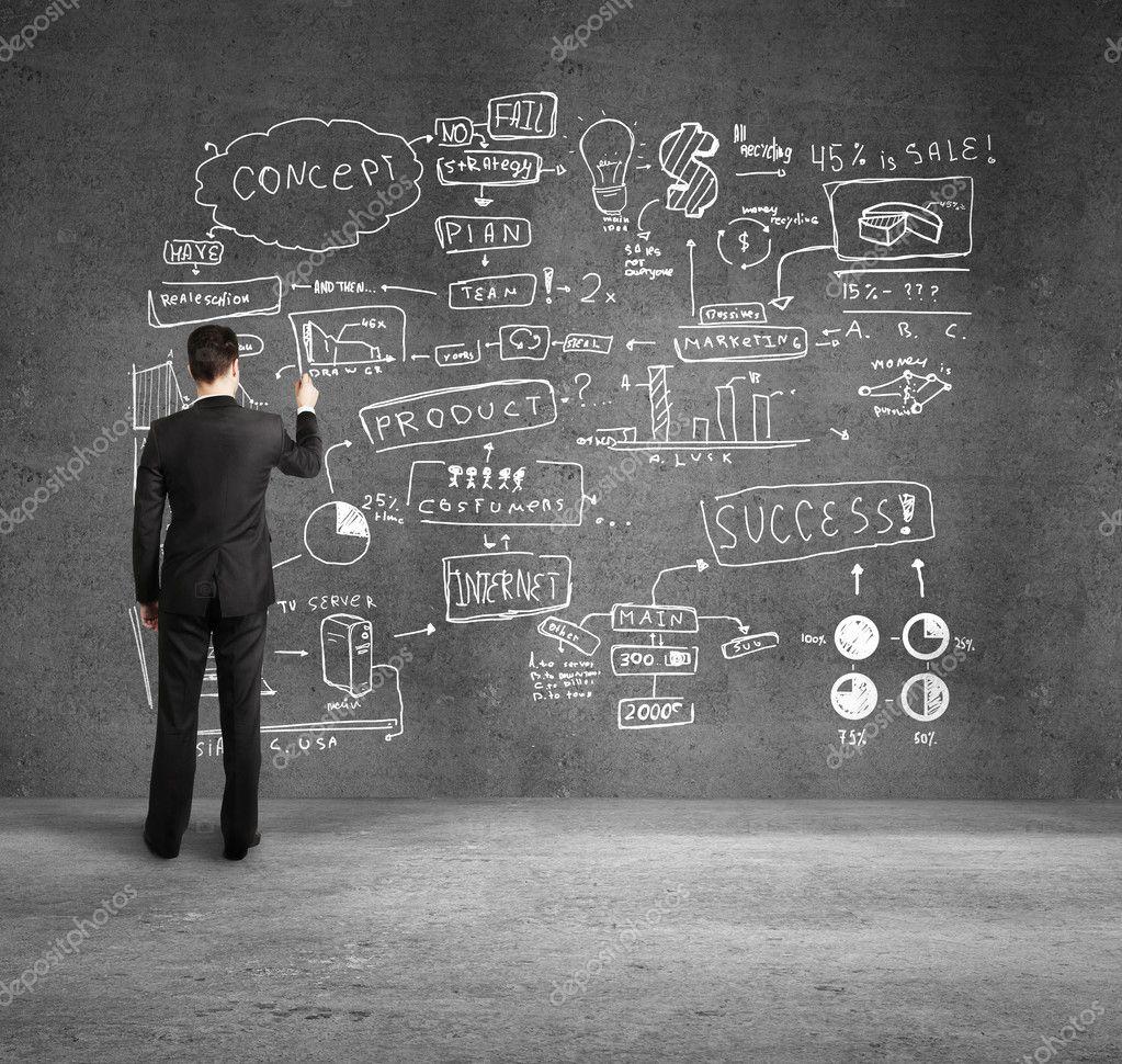 Drawing business plan