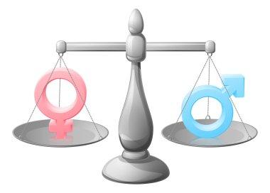 Gender symbol scales