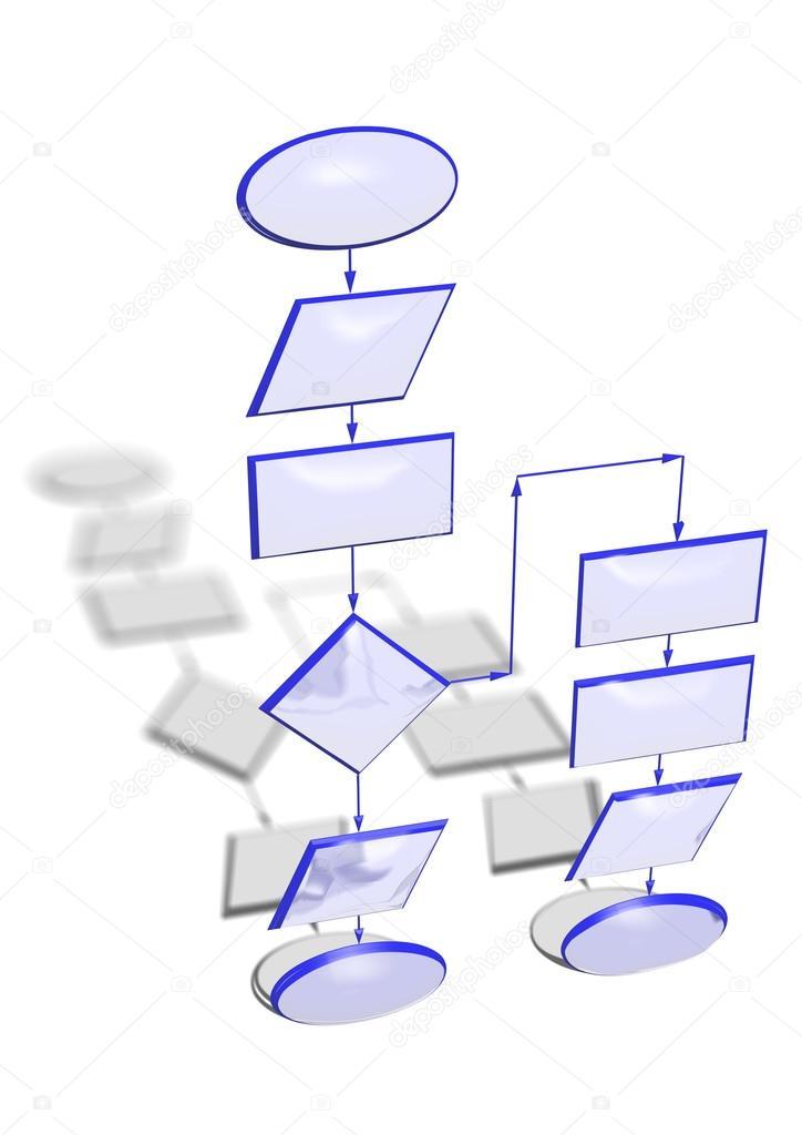 Diagrama de vaco de diagrama de flujo foto de stock richter1910 uso de diagrama vaco de diagrama de flujo para la programacin foto de richter1910 ccuart Image collections