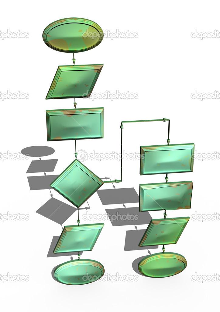 Diagrama de vaco de diagrama de flujo fotos de stock uso de diagrama vaco de diagrama de flujo para la programacin foto de richter1910 ccuart Image collections