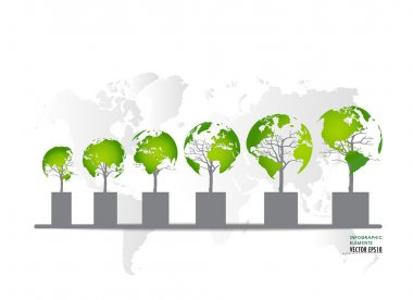 Green economy concept : Graph of growing sustainable environment