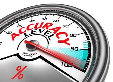 accuracy level conceptual meter