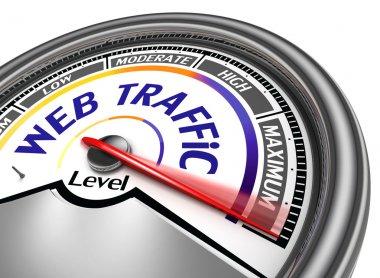 web traffic conceptual meter