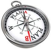 plán b směr koncepční kompas