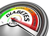 cukrovka koncepční metr